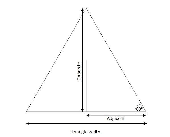 Triangle trigonometry